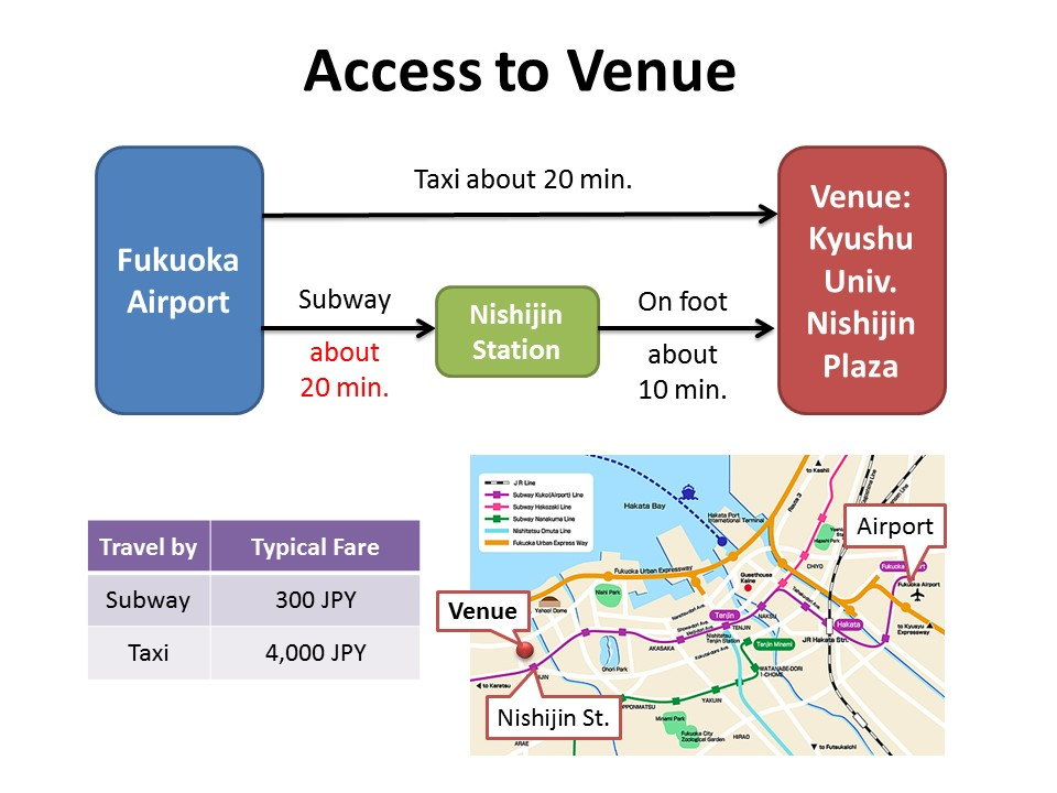 Access to Venue (close to airport)